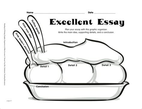 Persuasive Essay Topics for You to Become the Best Student